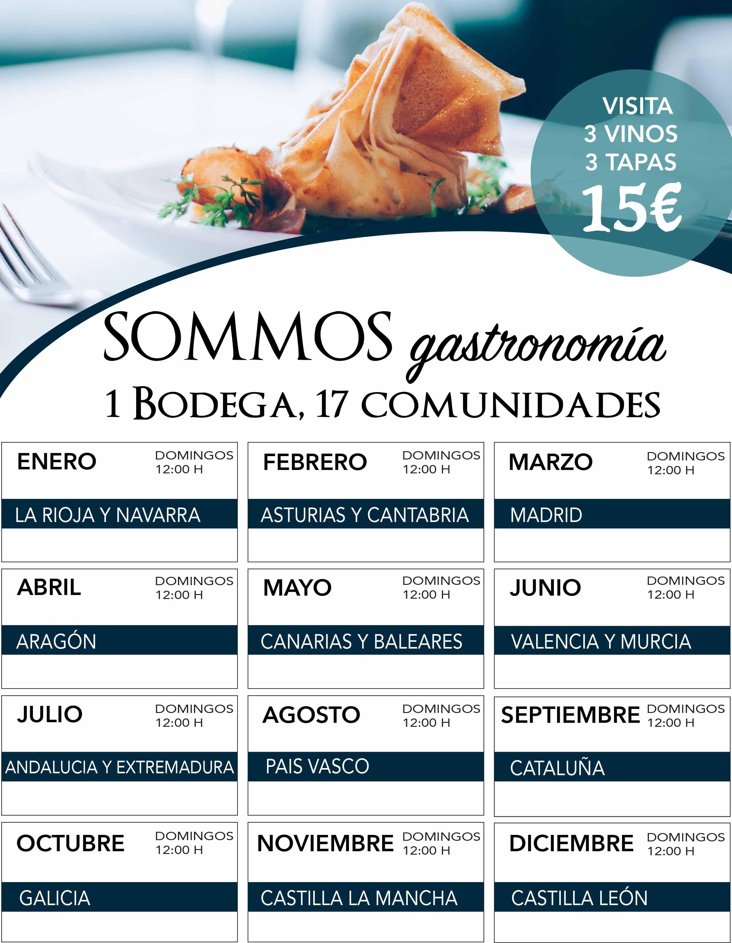 SOMMOS Gastronomía 2018